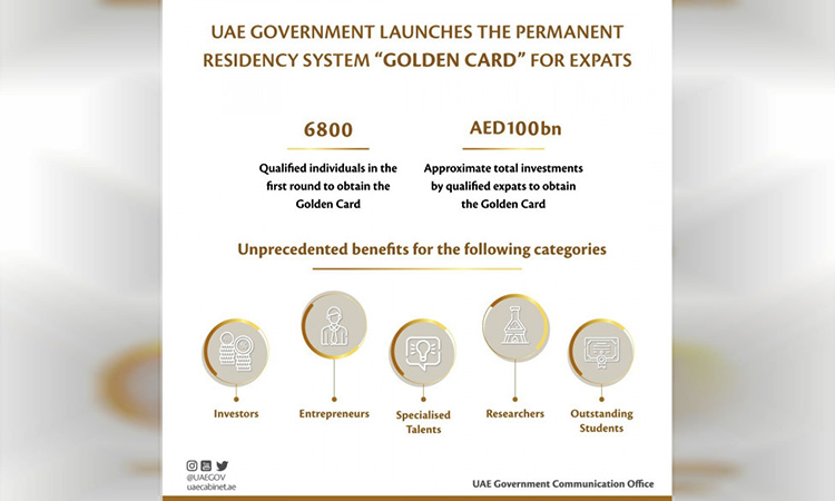 Image result for UAE gold card
