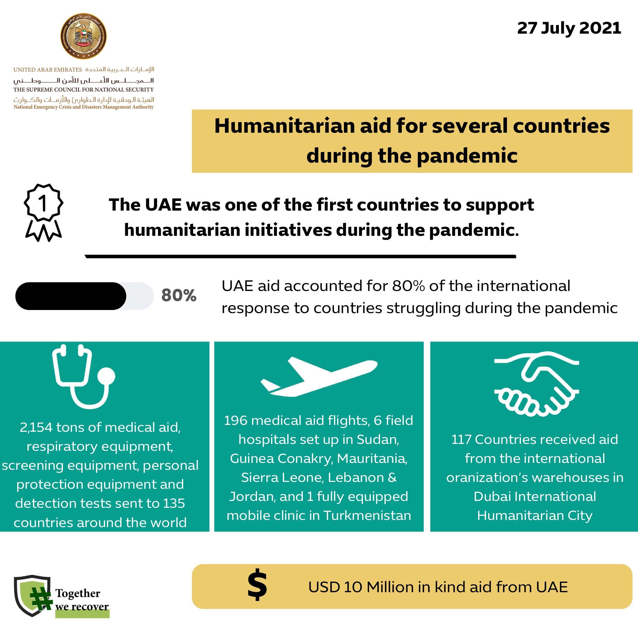 UAE Covid aid